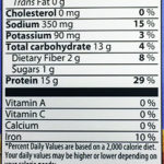 BBQ Zippers Nutritional Information